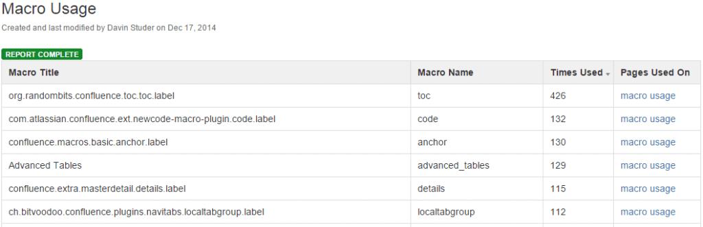 Macro Usage Report